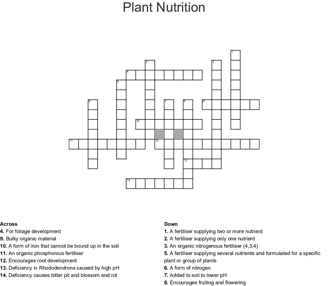 Plant Nutrition Crossword