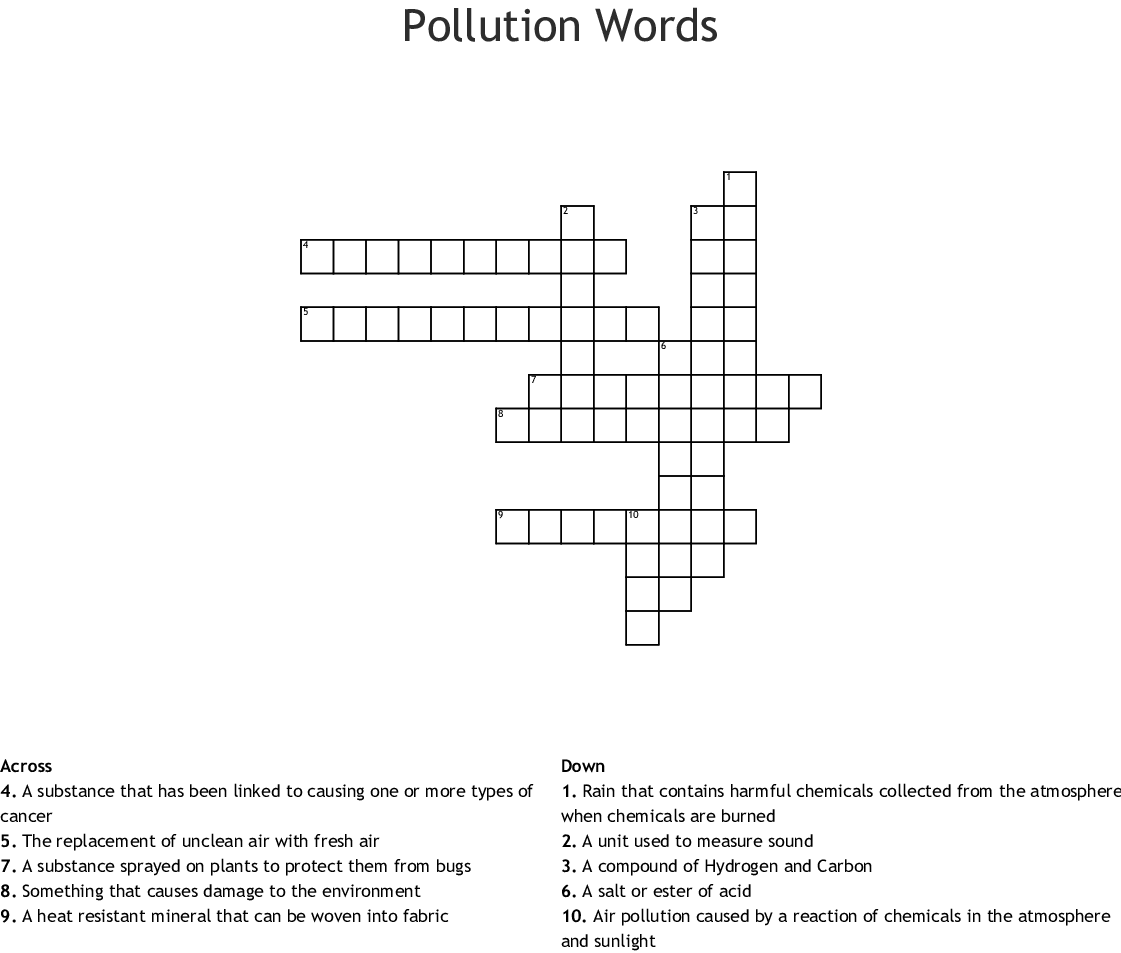 Environment Worksheet