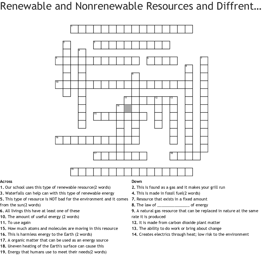 Renewable And Nonrenewable Resources And Diffrent Types Of