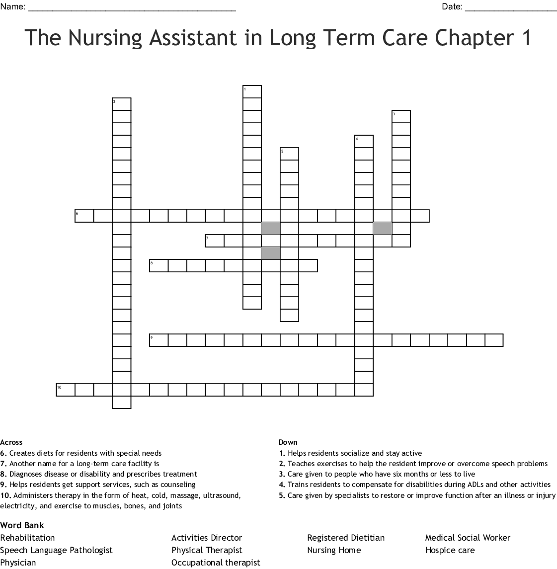 The Nursing Assistant In Long Term Care Chapter 1