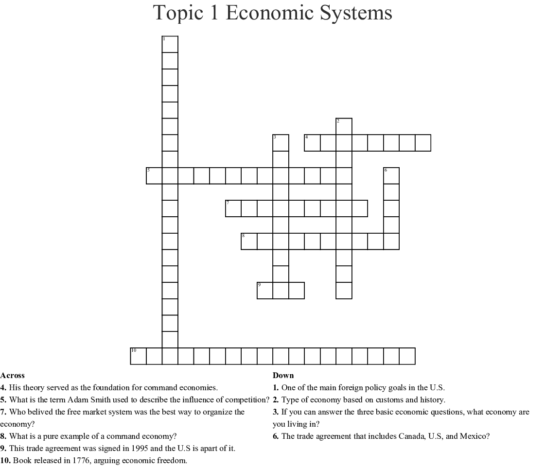 Topic 1 Economic Systems Crossword