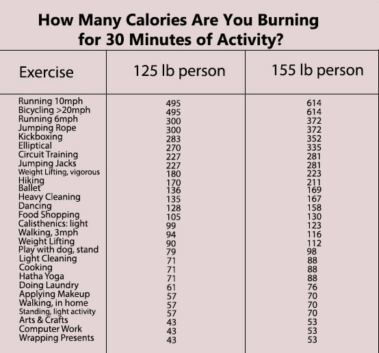 Style-Tomes-Calorie-Activity-Chart