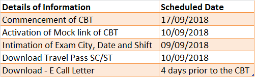 group d cbt schedule