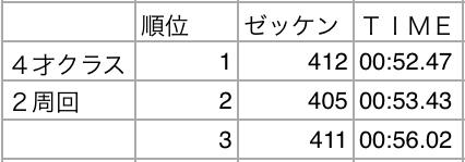 20150517_決勝4