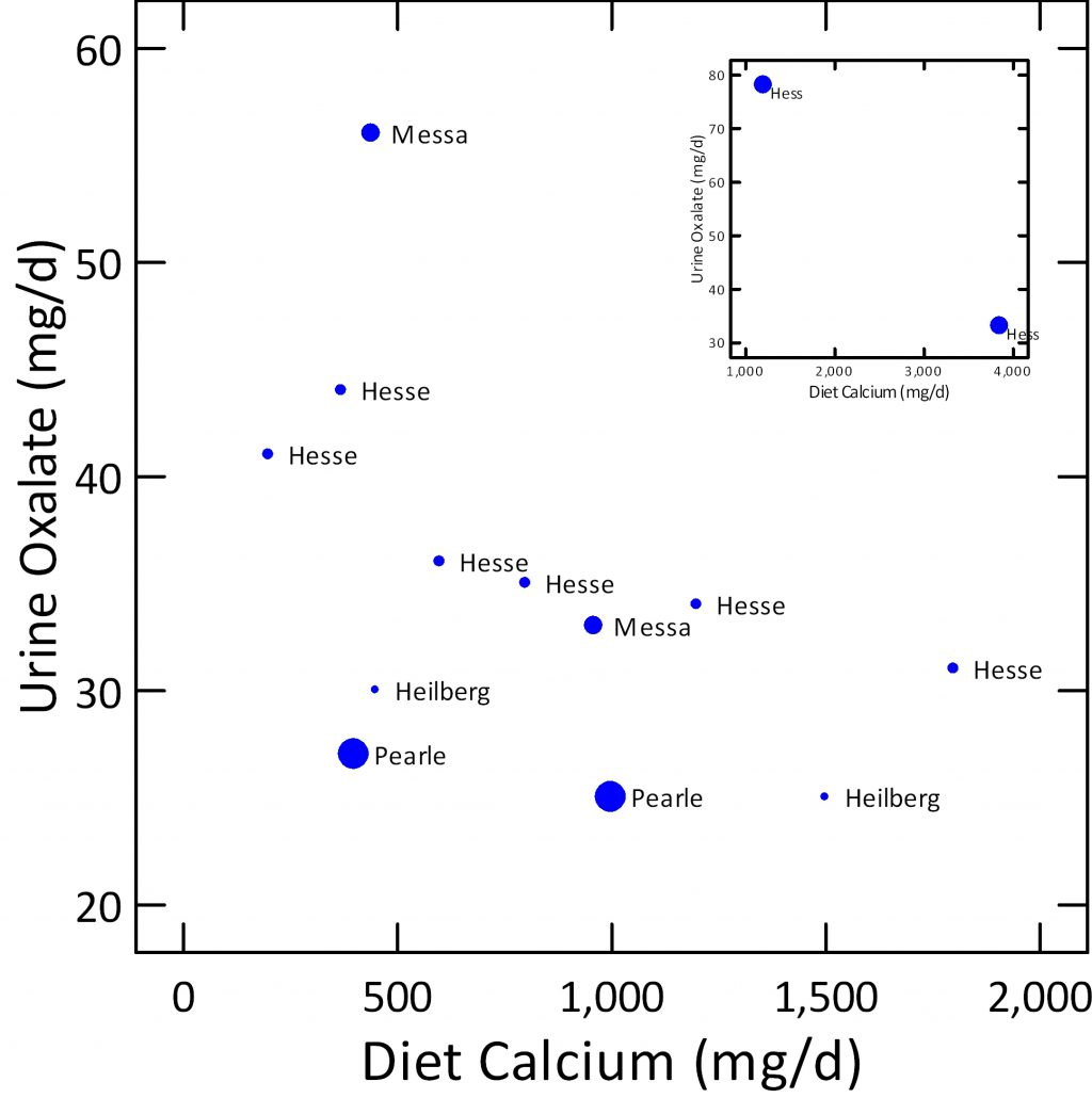 Calcium In Foods Chart