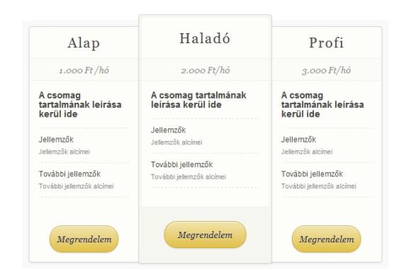Ártáblázat-készítő WordPress bővítmény - Price Table WordPress plugin