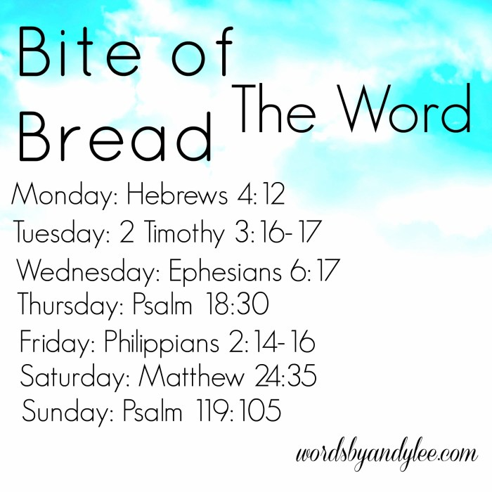 Bite of Bread The Word