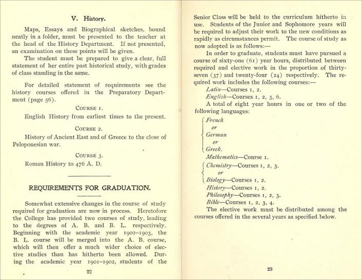 Pennsylvania College for Women Catalog 1900