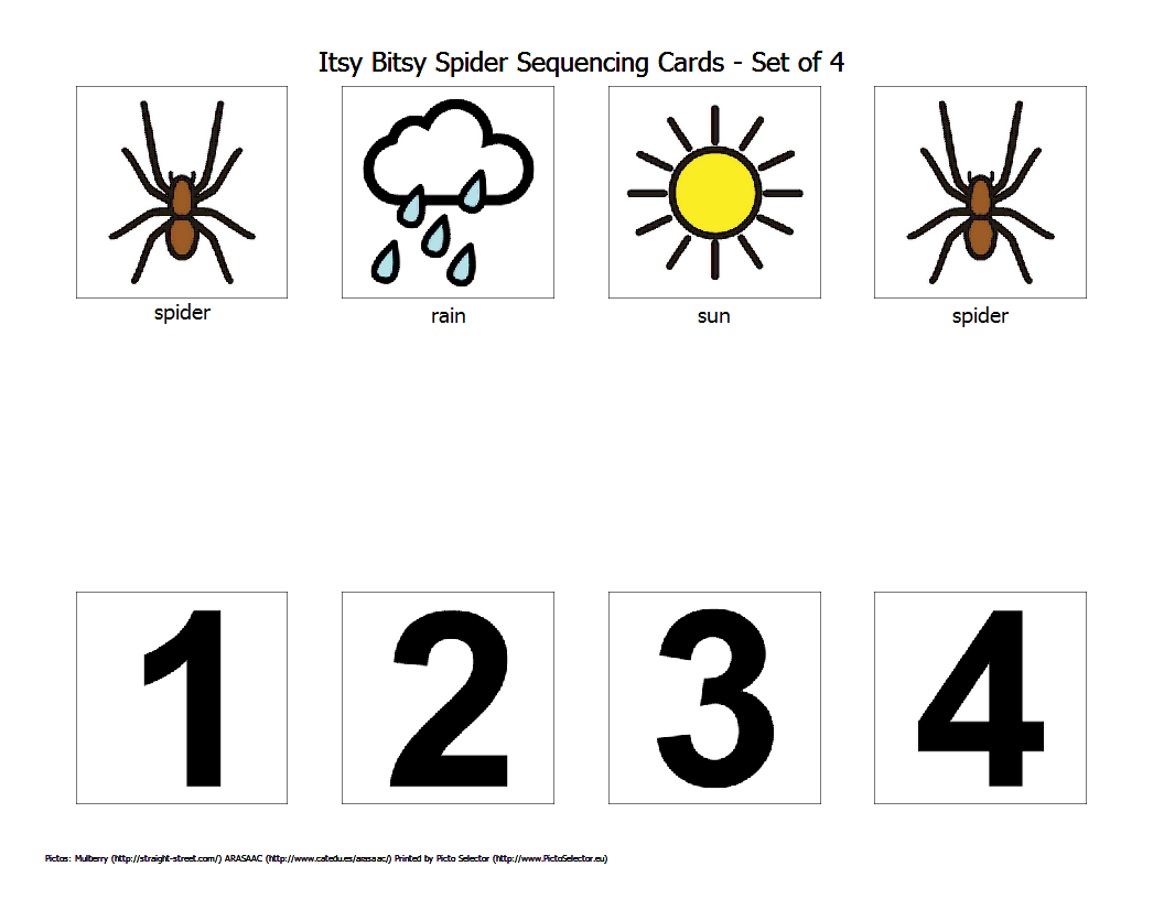 Itsy Bitsy Spider Sequencing Cards