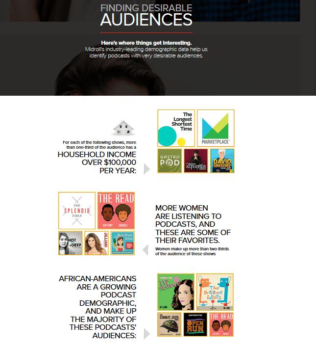 podcast advertising strategies