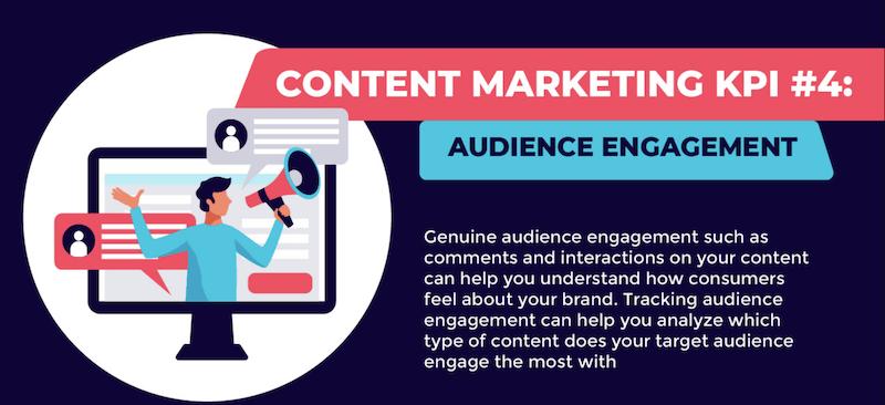 content marketing KPIs audience engagement
