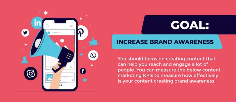content marketing kpis increase brand awareness