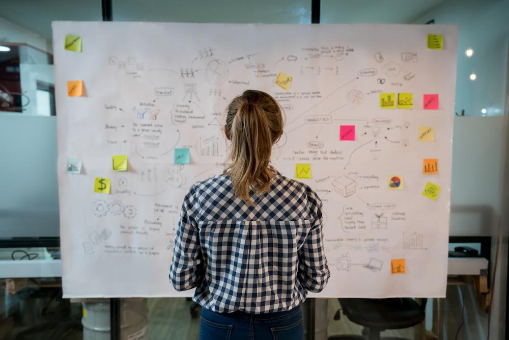 december marketing ideas - solidify 2021 planning