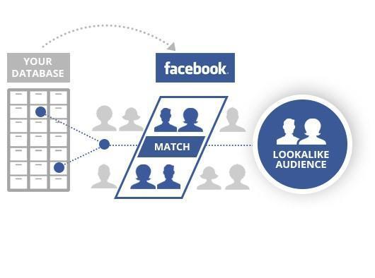 Facebook Ad Tips Lookalikes