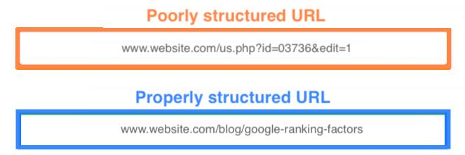 google sıralama faktörleri url yapısı