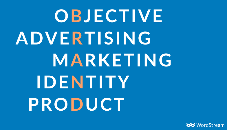 how to use branding to improve advertising ws