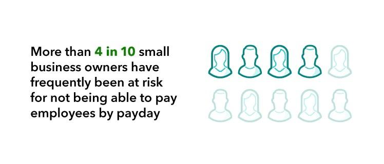 payroll as a risk to managing cash flow