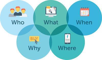 marketing one-sheet summarizes your company