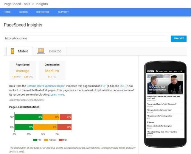 velocidade da página Ferramenta PageInsights do Google