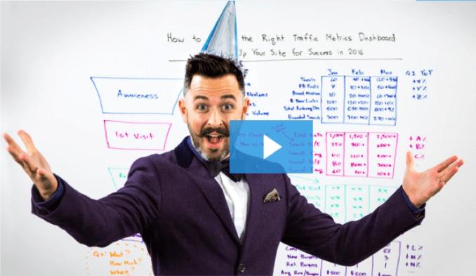 marketing video thumbnails