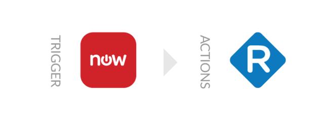 ServiceNow Replicon Integration