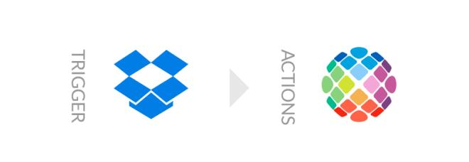 Workato integration with Dropbox and Showpad