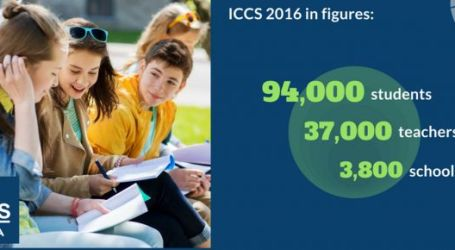 Citizenship in good shape, according to ICCS report