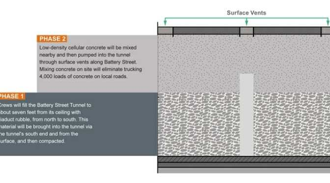 Seattle's Battery Street Tunnel to be Filled