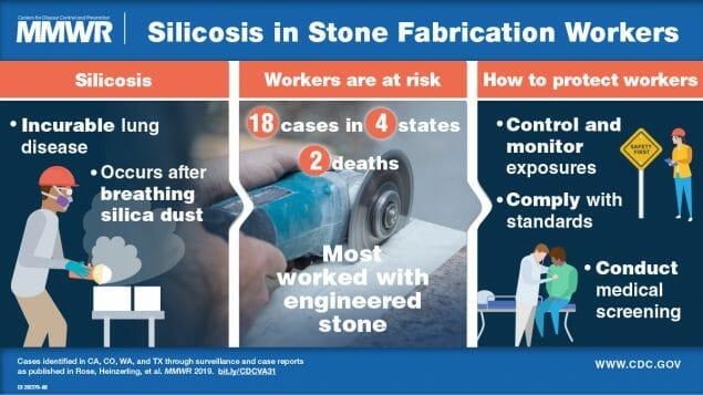 Silica Exposure Causes Silicosis