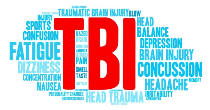 What You Need to Know about Traumatic Brain Injury