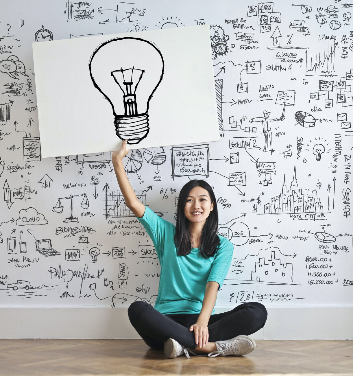 Putting Design Thinking to Use in Your Organization
