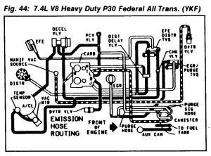 1986 CHEVROLET P30 WIRING DIAGRAM  Auto Electrical Wiring