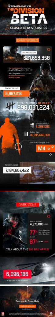the-division-infographic
