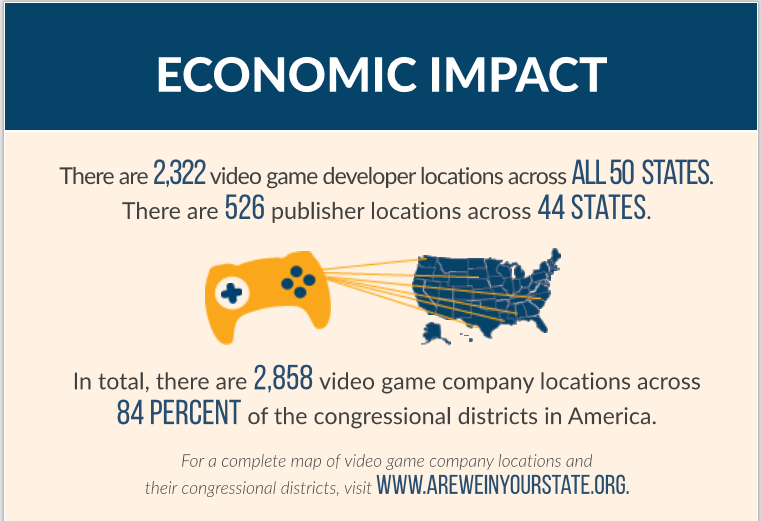 essential facts video game Today's video games provide rich, engaging entertainment for players across all platforms our friends at the esa recently released 2018 essential facts about the computer and video game industry report underscores how video games have evolved into a mass medium: more than 150 million americans play video games, and 64 percent of american households are home to at least one person who plays.