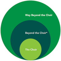 AV Beyond the Choir graphic