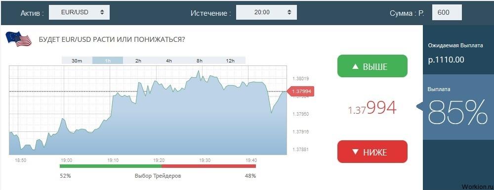 semnale de tranzacționare plătite ratinguri forts)