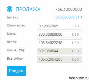 Trgovina i vrijednosti bitcoina