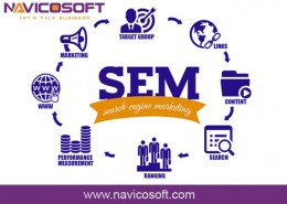 Importance of SEM in your overall Search Engine Marketing Strategy
