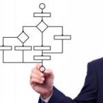 CHAPTER2.設計図を書く 5つのステップで売れるウェブ・コピーを作る