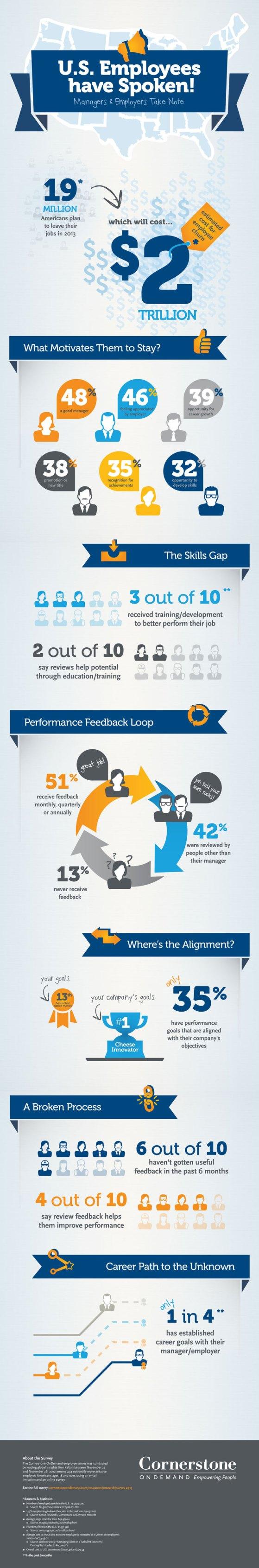 csod-infographic-survey-2013