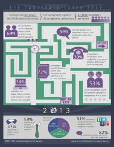 CandEs HRT Infographic FINAL 10 03 13 web_sm