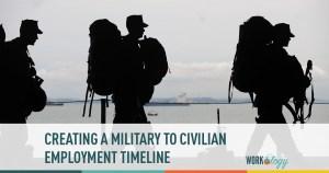 Veterans, Veterans in the workplace, Veterans Hiring, Veterans Recruiting