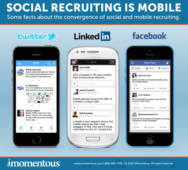 Social Recruiting Is Mobile
