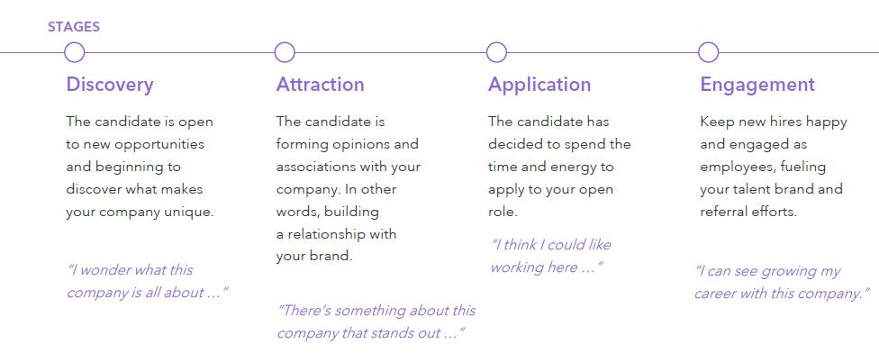 LinkedIn 2016 Guide to Modern Recruiter v2