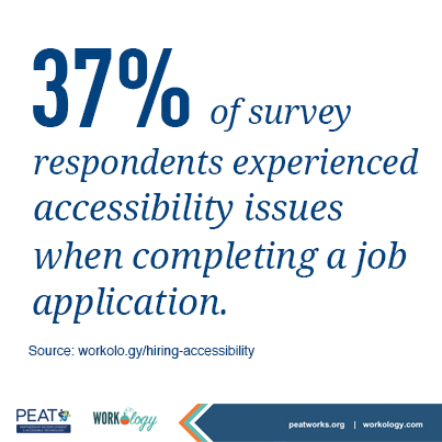 37% of survey respondents experienced accessibility issues when completing a job application. Source: http://workolo.gy/hiring-accessibility