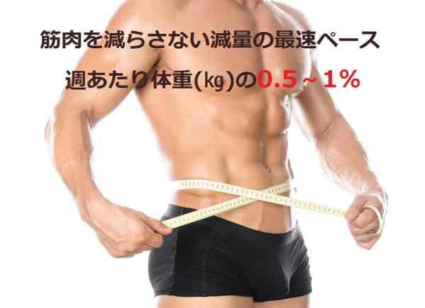 減量時の摂取カロリー