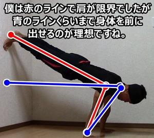 プランシェ・リーン 三角筋