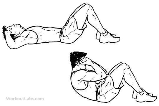 bodyweight exercises: sit ups