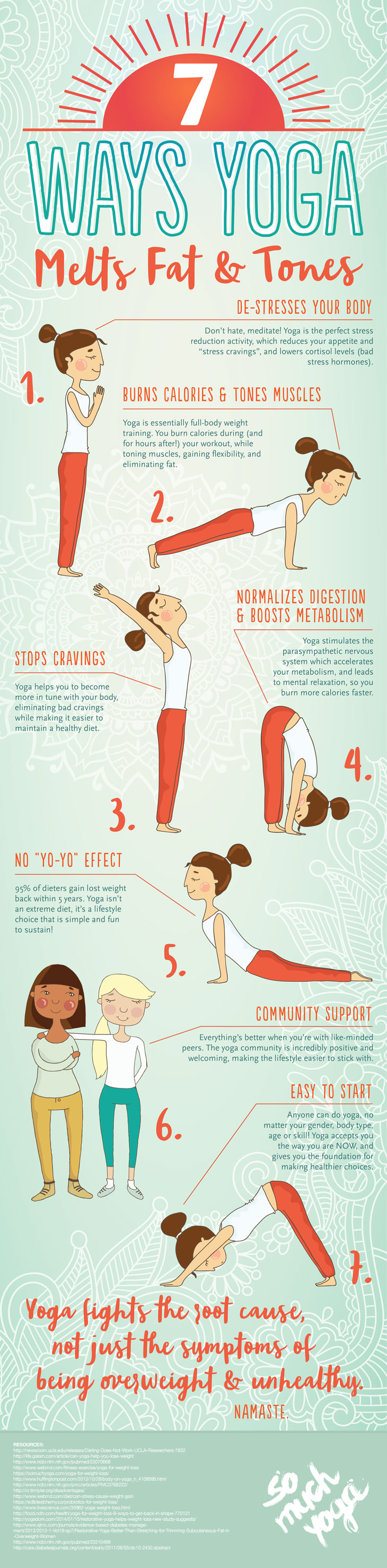 Yoga-for-weight-loss-infographic-new