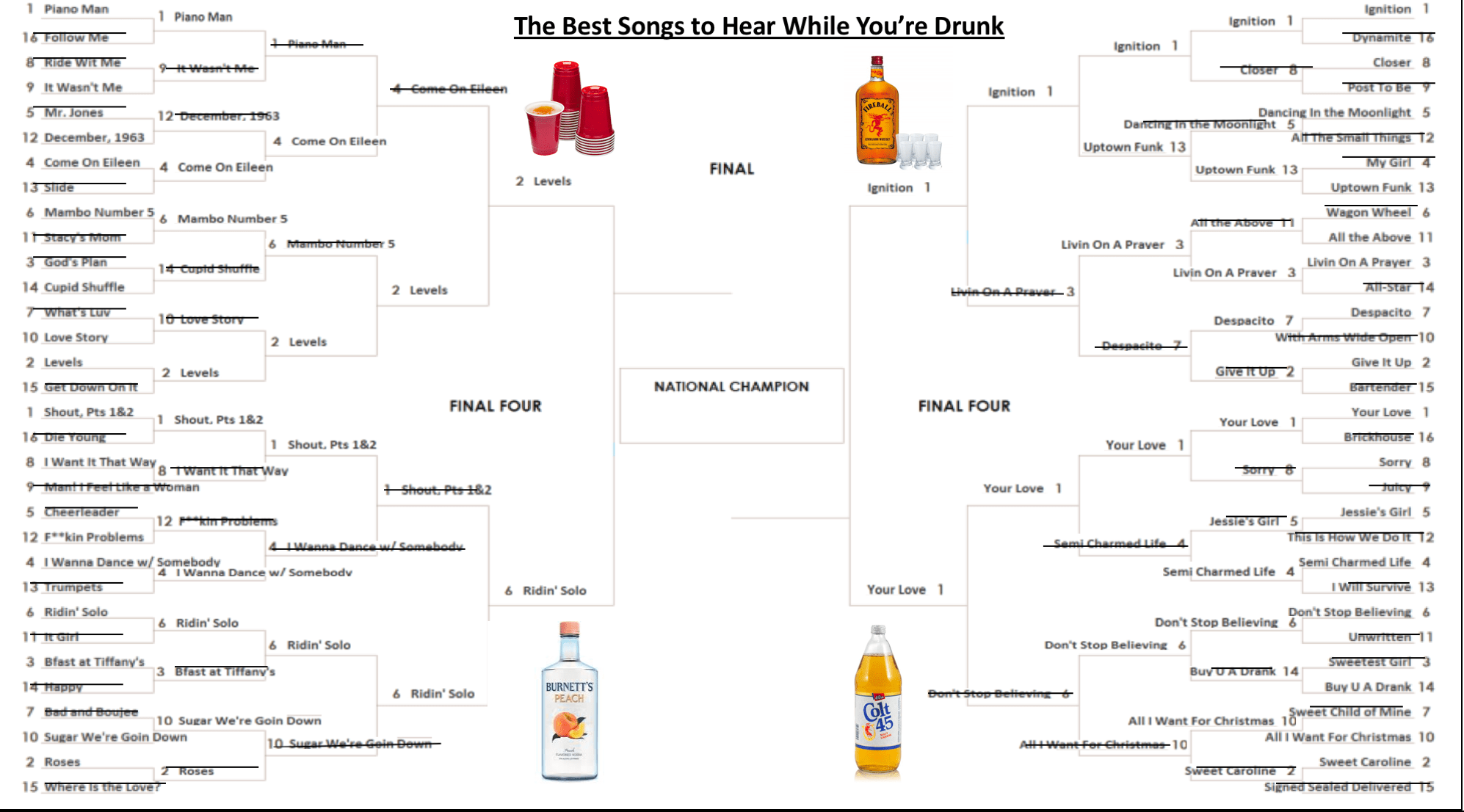 The Best Songs to Hear While You're Drunk: Final Four